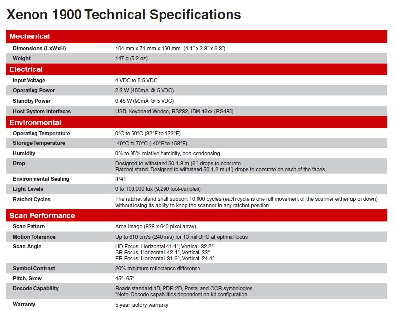Thông số Máy quét mã vạch 2D Honeywell Xenon 1900GHD